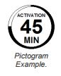 activationpictogram
